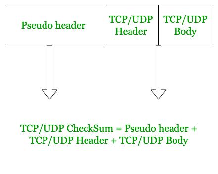 Checksum binary options lay betting explained synonym