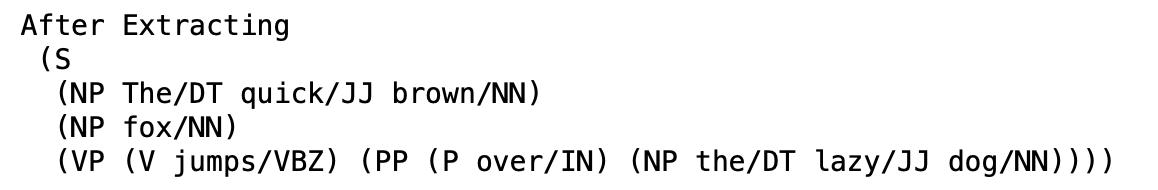 syntax tree generation   NLTK