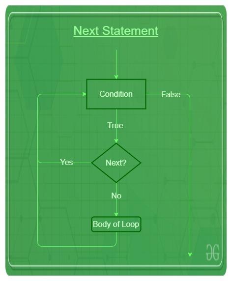 Next_statement_in_R