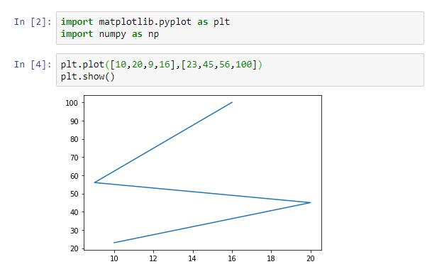 python-matplotlib