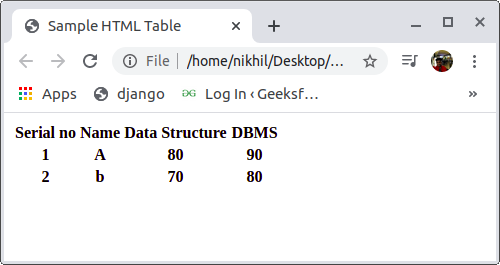 python-html-table-to-csv