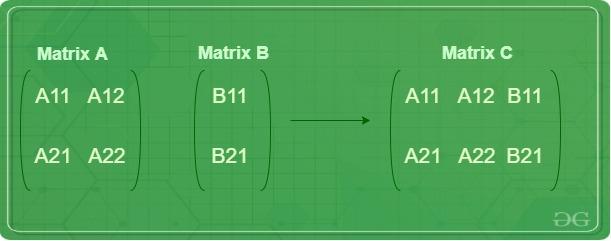 Matrix-Combination-in-R-01