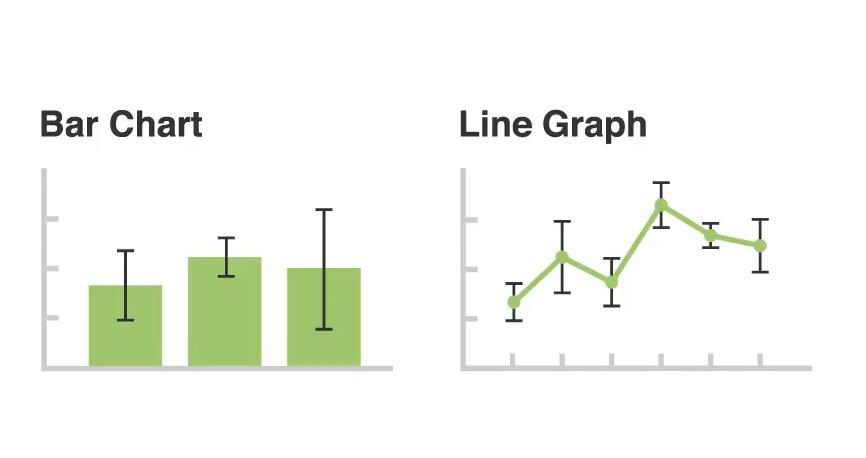 Errorbar graph in Python using Matplotlib