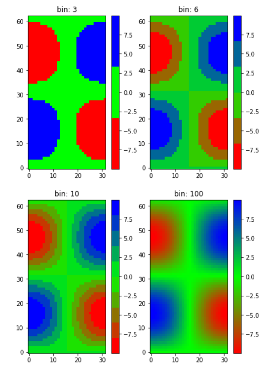 matplotlib.colors.LinearSegmentedColormap