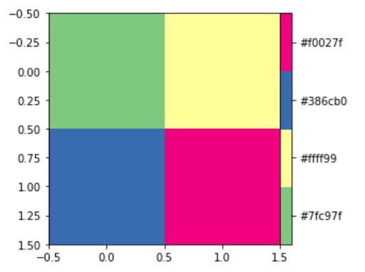matplotlib.colors.ListedColormap