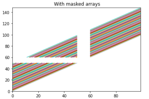 matplotlib.colors.to_rgba()