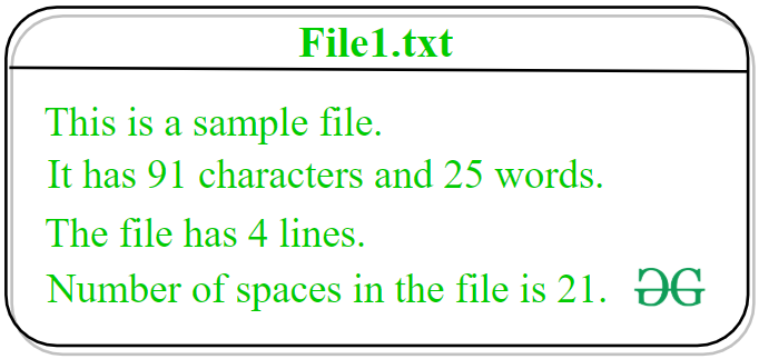 Image of a text file sample.