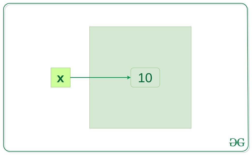 memory-allocation-python-1