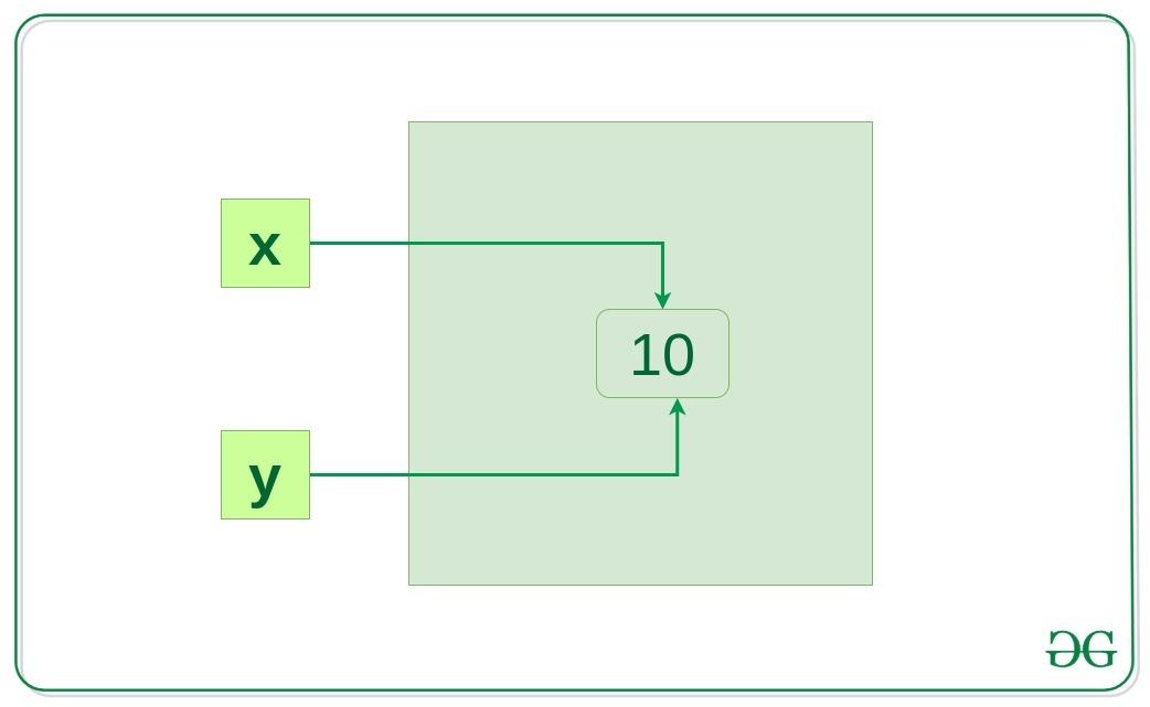 memory-allocation-python-2