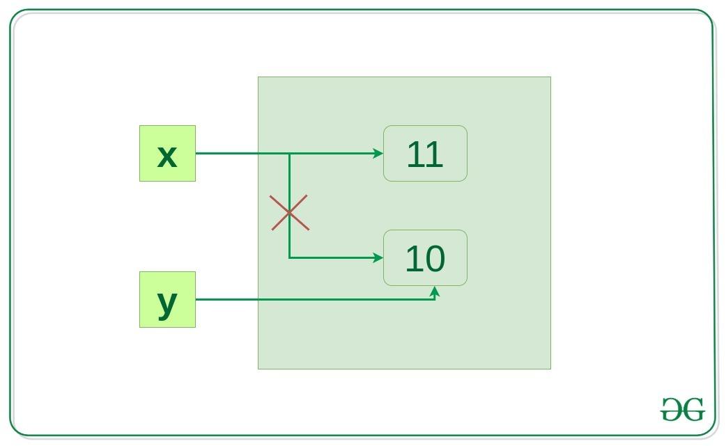 memory-allocation-python-1-1