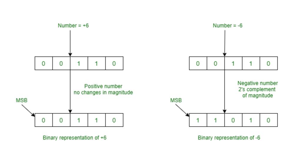 Opțiuni binare stephen gilbert - Indicatori tehnici Elquatro