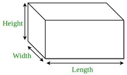Cuboid-Diagram-1626191