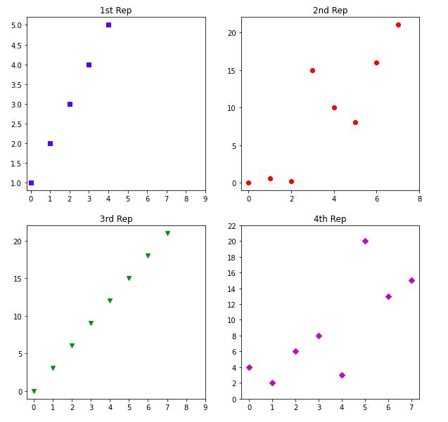 simple-plot-python-2