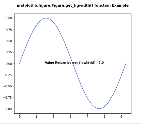 get_figwidth-python-2