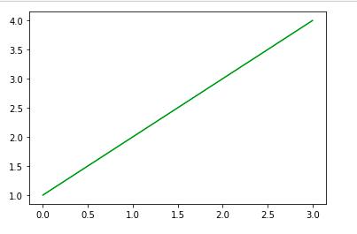 pytohn-matplotlib-color-1
