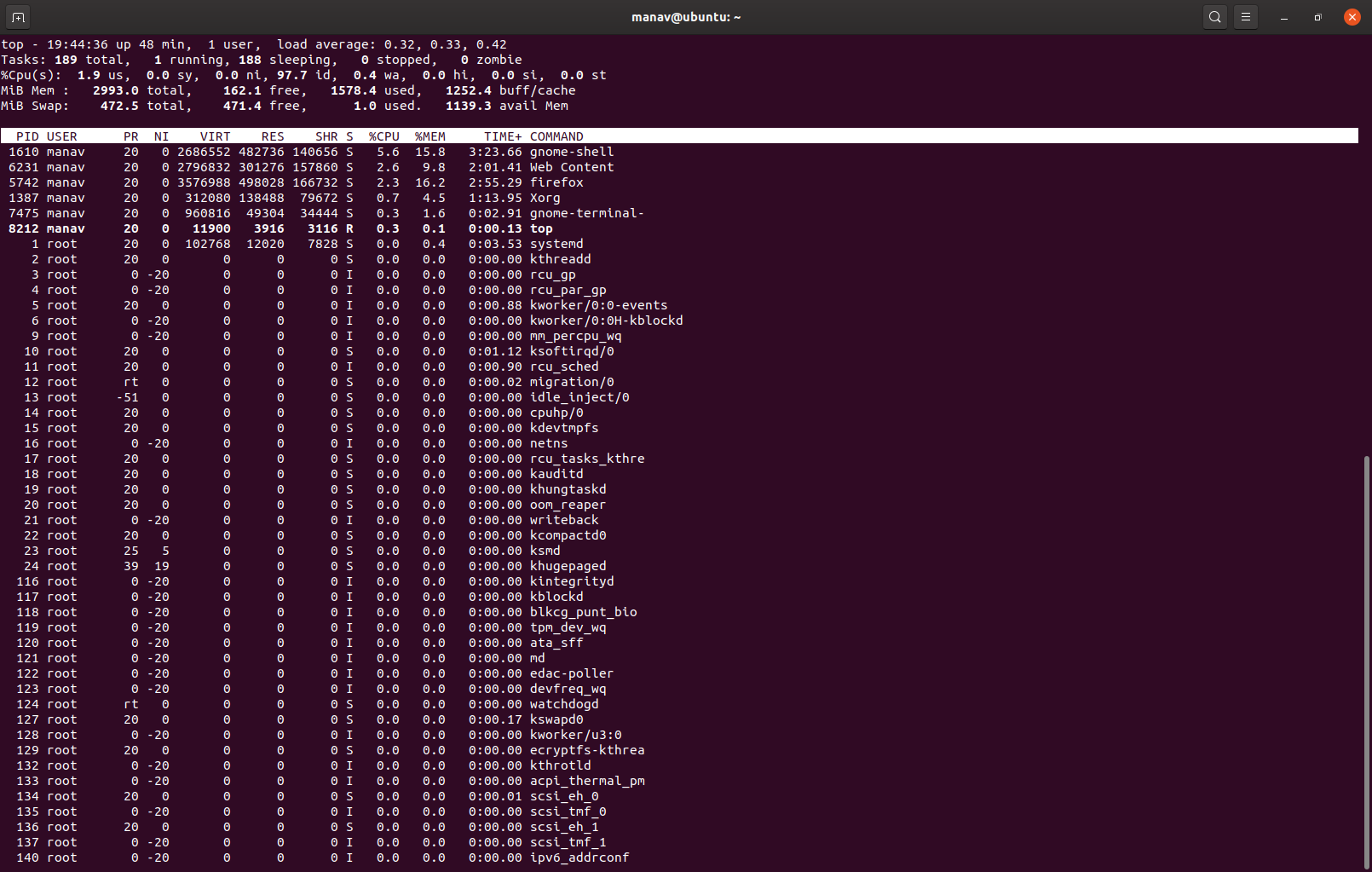 To-get-the-list-of-all-the-running-processes-on-your-Linux-machine