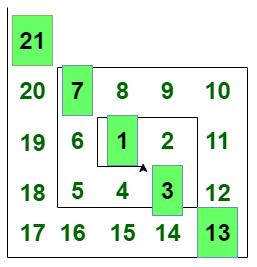 hagoben numbers