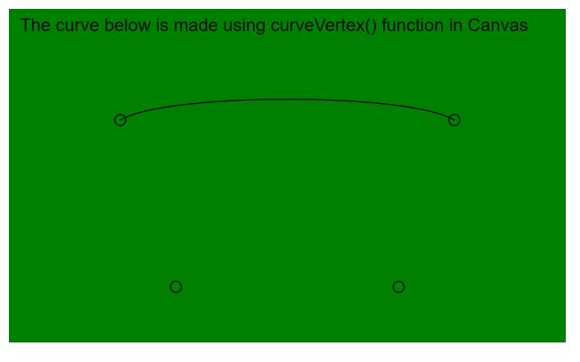 curveVertex_canvas