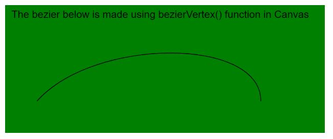 bezierVertex_canvas