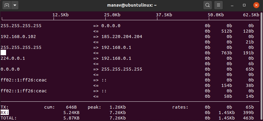 8-To-sort-output-by-destination-address