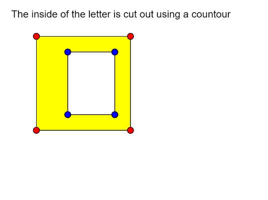 beginContour-with-circles