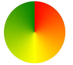 output 1 conic-gradient
