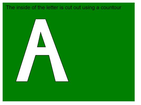 endContour-letter-A