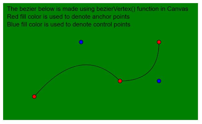 quadraticVertex_2d