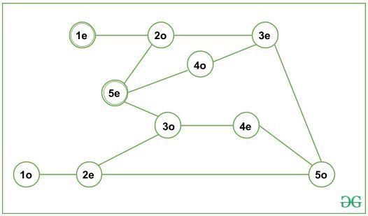 Graph G'