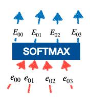 softmax