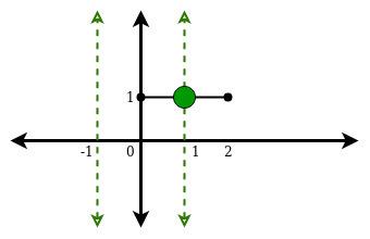 Example 1 Image