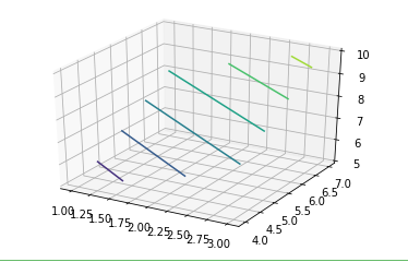 contour-plots-python