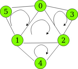 Example 2 Image