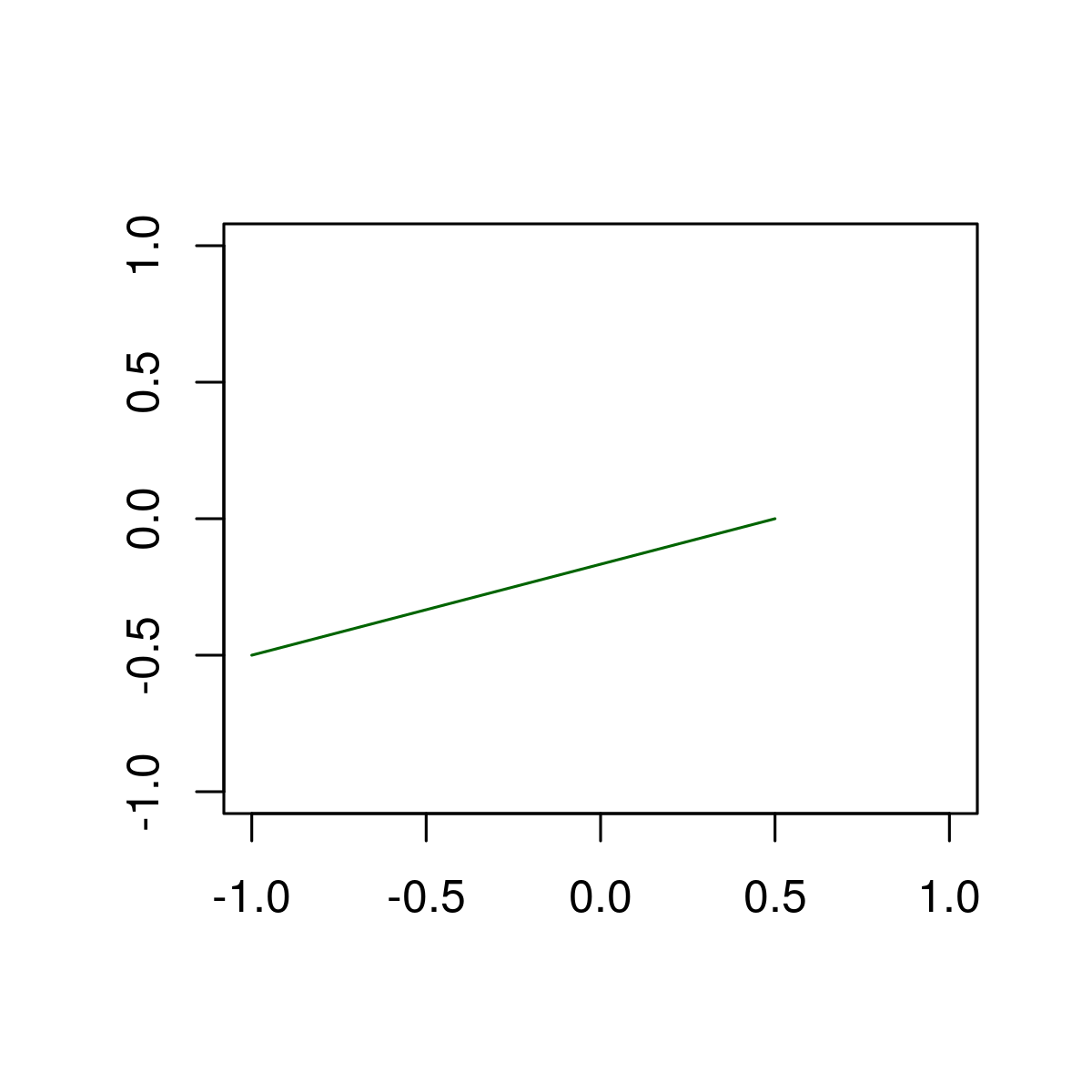 line-segment