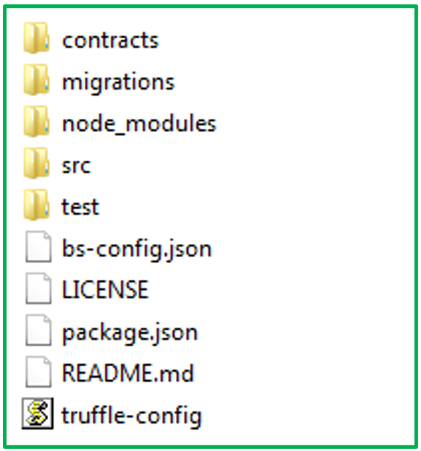 Truffle Directory Structure