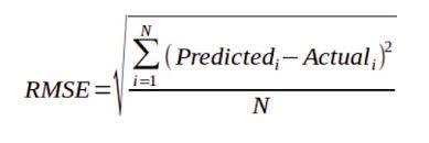 RMSE-formula