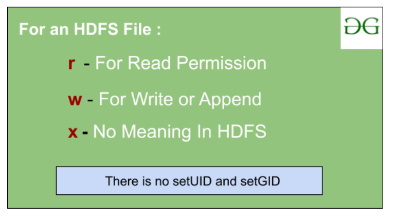 file permission in Hadoop