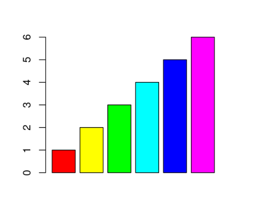 rainbow() function