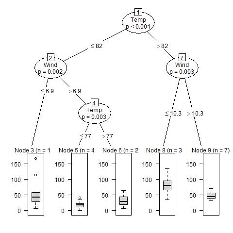 output-screen