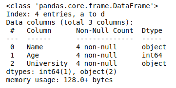 python-pandas-rows-and-number-of-columns