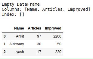 python-empty-dataframe