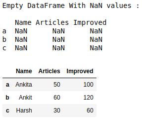 python-pandas-empty-dataframe