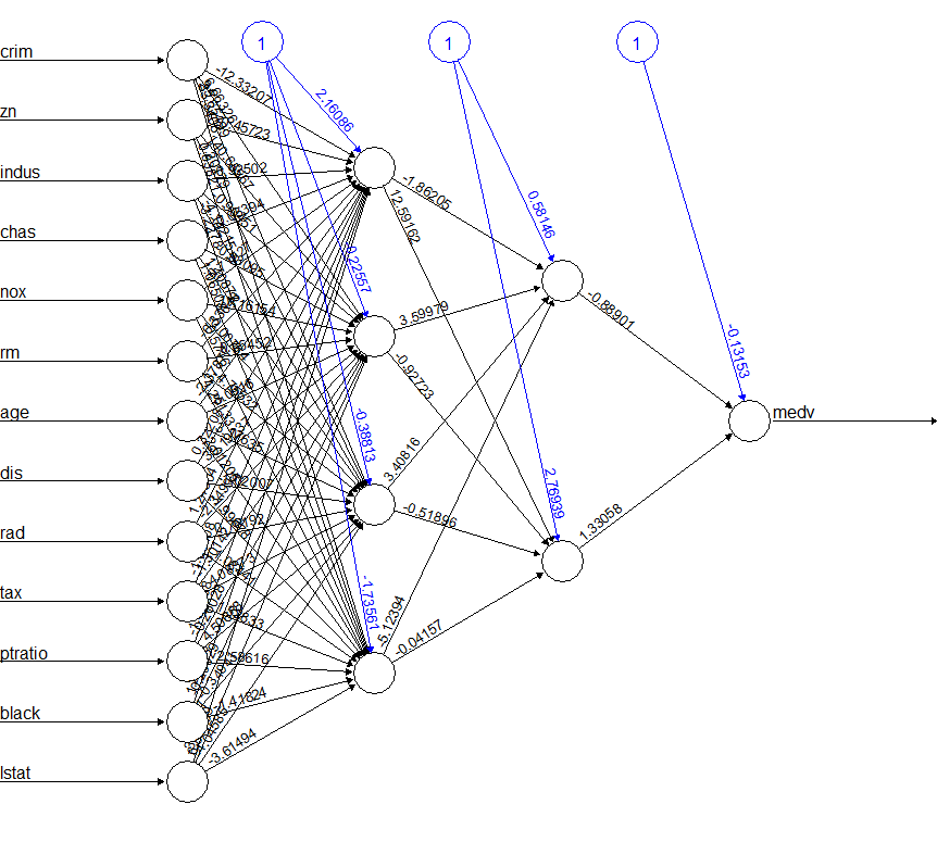 graph-output