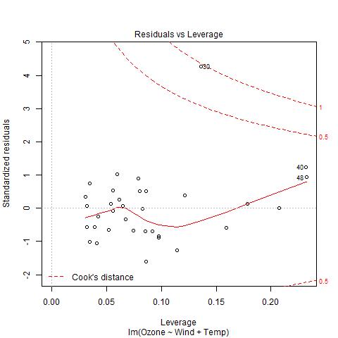 output-graph