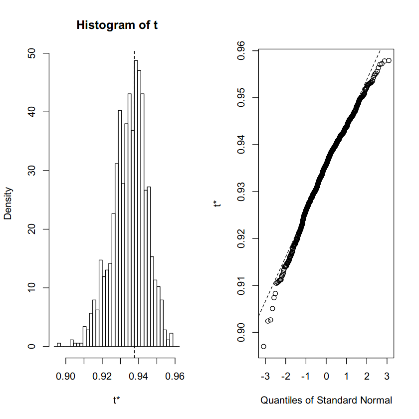 output-plot