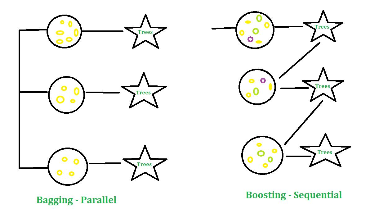 XGBoosting in R