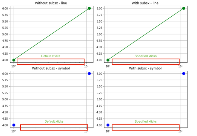 SUBSX parameter