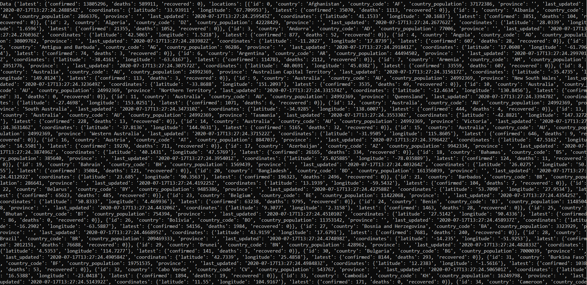 Country-wise Covid Data in the Json form