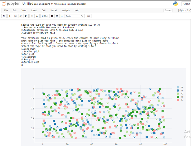 Scatter graph plot
