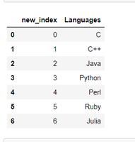 rename index column